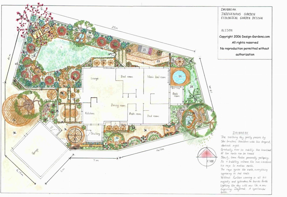 Advanced Designs in Landscaping